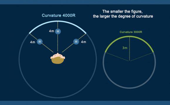 Corneal curvature